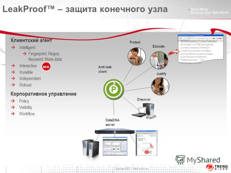 Copyright 2007 - Trend Micro Inc. LeakProof – защита конечного узла ACME Customer Privacy Protection Employees of ACME are expected to protect sensitive information containing customer information such as names, account numbers, social security numbe