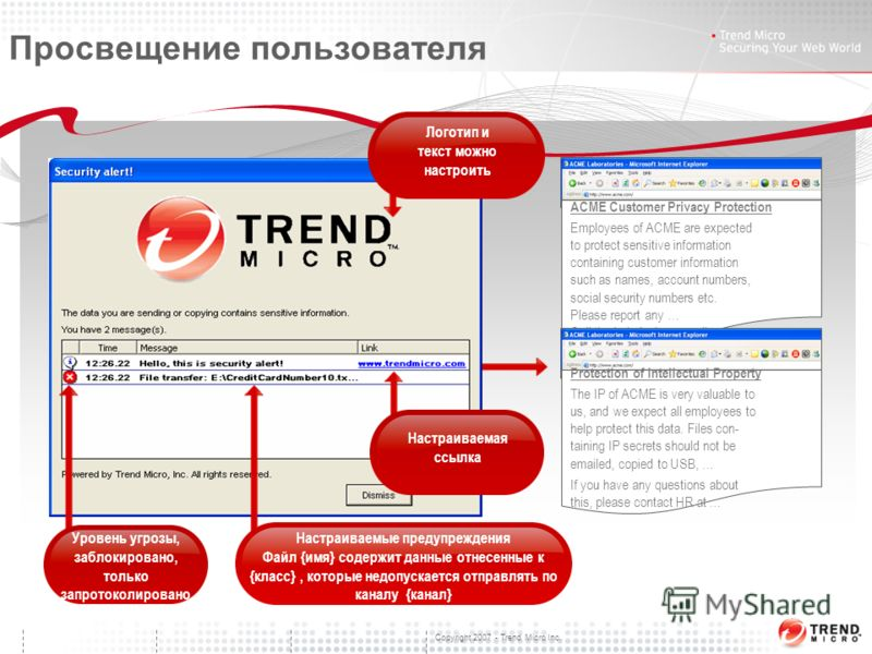 Copyright 2007 - Trend Micro Inc. Просвещение пользователя ACME Customer Privacy Protection Employees of ACME are expected to protect sensitive information containing customer information such as names, account numbers, social security numbers etc. P