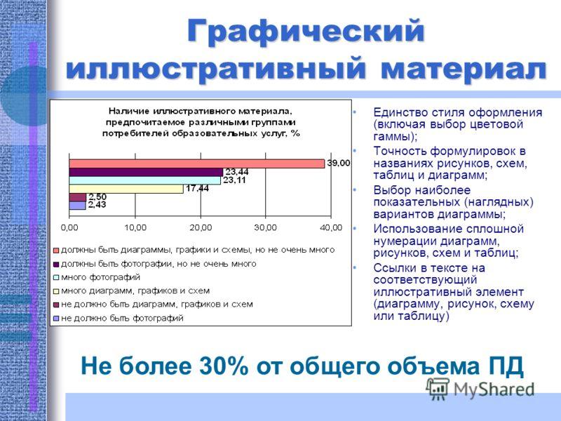 Графический иллюстративный материал Единство стиля оформления (включая выбор цветовой гаммы); Точность формулировок в названиях рисунков, схем, таблиц и диаграмм; Выбор наиболее показательных (наглядных) вариантов диаграммы; Использование сплошной ну