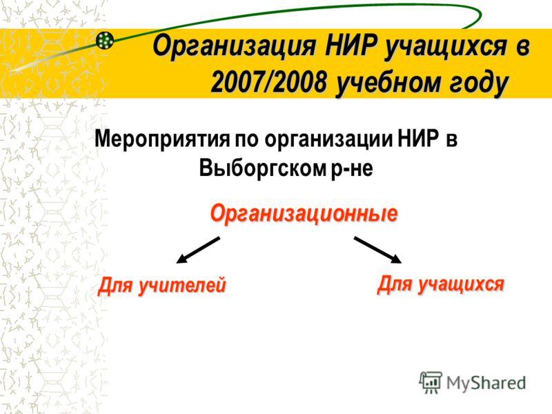 Организация НИР учащихся в 2007/2008 учебном году Мероприятия по организации НИР в Выборгском р-не Организационные Организационные Для учителей Для учащихся Для учащихся
