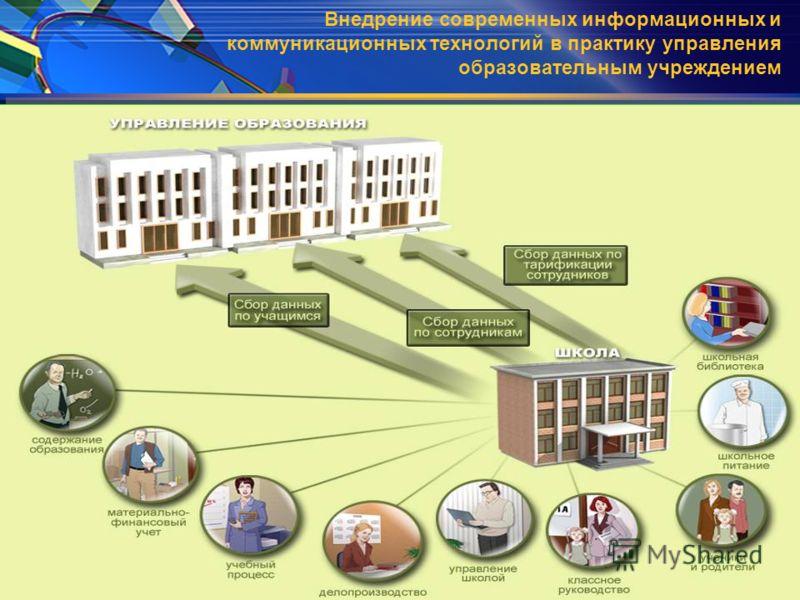 Внедрение современных информационных и коммуникационных технологий в практику управления образовательным учреждением