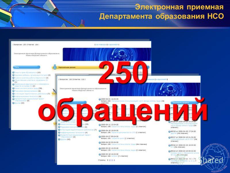 Электронная приемная Департамента образования НСО 250 обращений