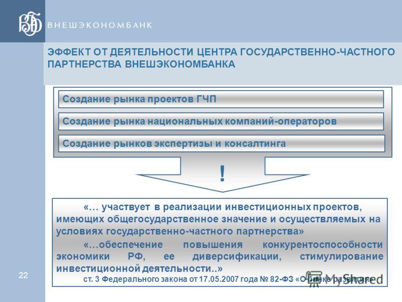 Механизм взаимодействия со специализированными участниками рынка проектов ГЧП Организация ознакомительных мероприятий по проблематике Центра со специализированными участниками Взаимодействие со специализированными участниками в рамках регулярных сове
