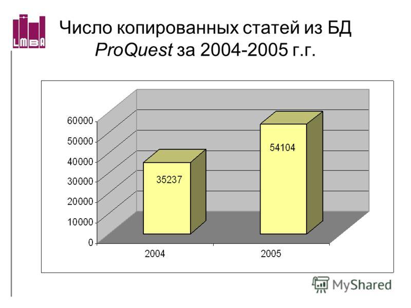 Число копированных статей из БД ProQuest за 2004-2005 г.г.