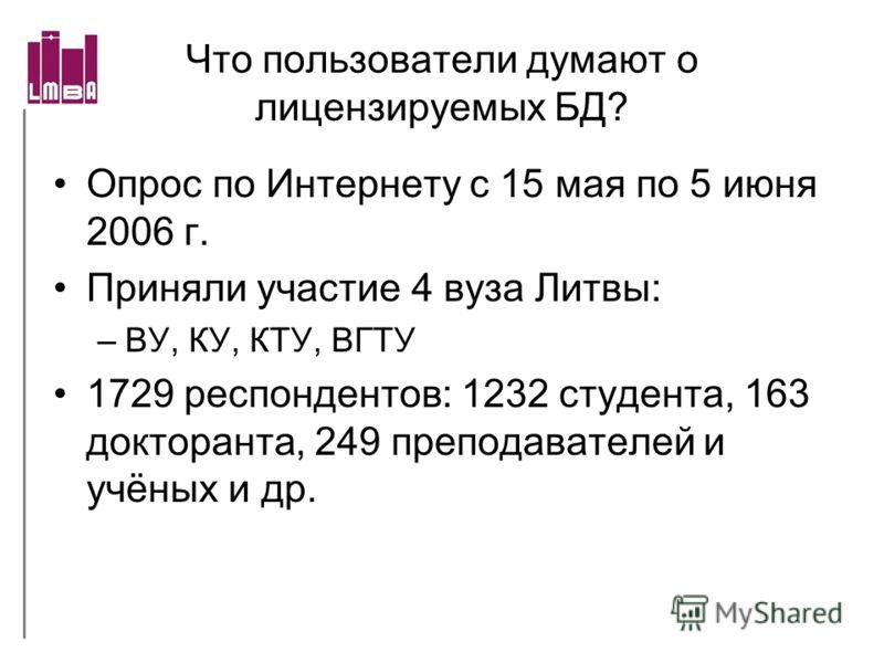 Что пользователи думают о лицензируемых БД? Опрос по Интернету с 15 мая по 5 июня 2006 г. Приняли участие 4 вуза Литвы: –ВУ, КУ, КТУ, ВГТУ 1729 респондентов: 1232 студента, 163 докторанта, 249 преподавателей и учёных и др.