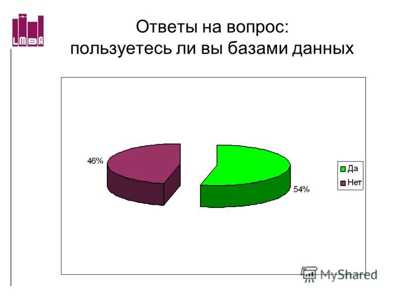 Ответы на вопрос: пользуетесь ли вы базами данных