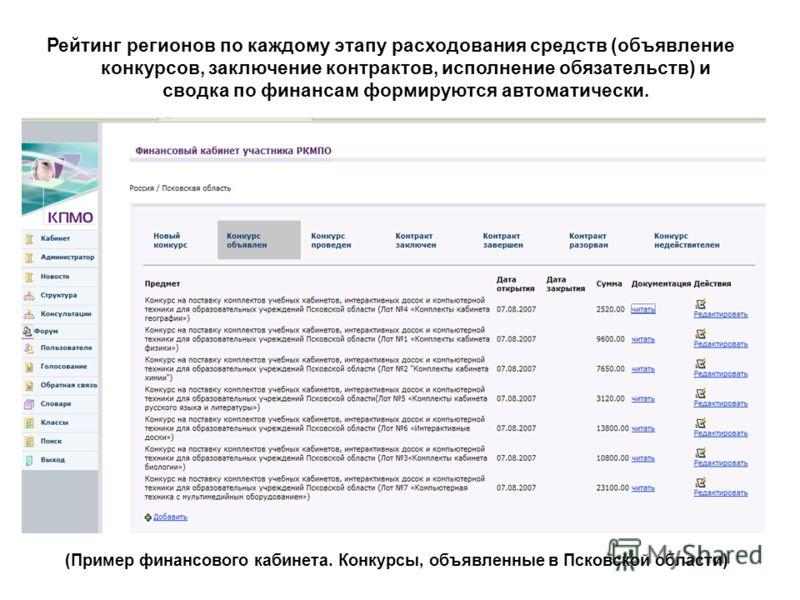 Рейтинг регионов по каждому этапу расходования средств (объявление конкурсов, заключение контрактов, исполнение обязательств) и сводка по финансам формируются автоматически. (Пример финансового кабинета. Конкурсы, объявленные в Псковской области)