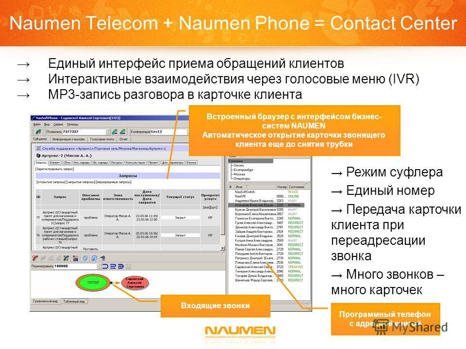 Naumen Telecom + Naumen Phone = Contact Center Единый интерфейс приема обращений клиентов Интерактивные взаимодействия через голосовые меню (IVR) MP3-запись разговора в карточке клиента Режим суфлера Единый номер Передача карточки клиента при переадр