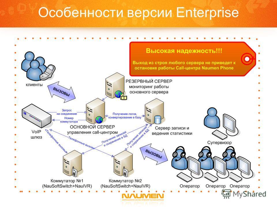 Особенности версии Enterprise