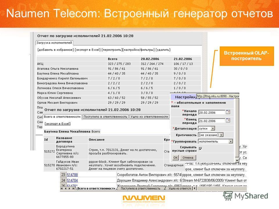 Naumen Telecom: Встроенный генератор отчетов Встроенный OLAP- построитель