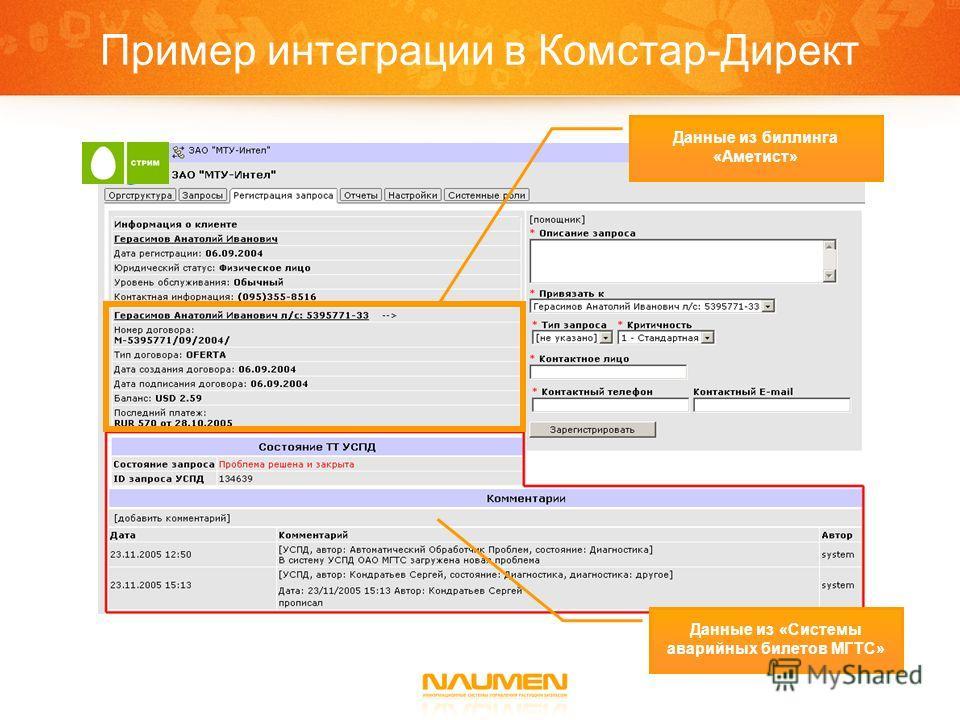 Пример интеграции в Комстар-Директ Данные из биллинга «Аметист» Данные из «Системы аварийных билетов МГТС»