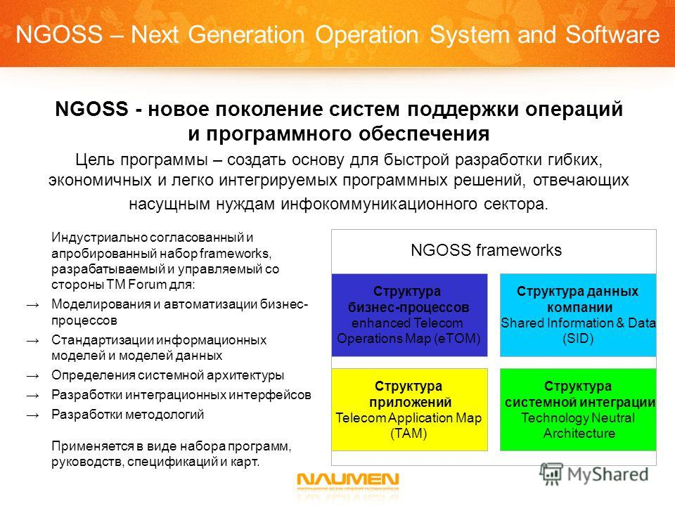 NGOSS – Next Generation Operation System and Software Индустриально согласованный и апробированный набор frameworks, разрабатываемый и управляемый со стороны TM Forum для: Моделирования и автоматизации бизнес- процессов Стандартизации информационных
