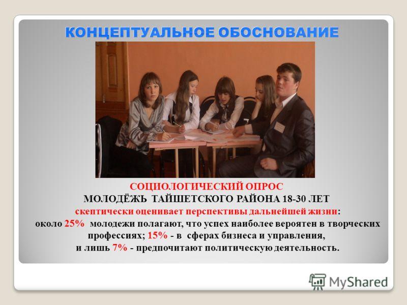 СОЦИОЛОГИЧЕСКИЙ ОПРОС МОЛОДЁЖЬ ТАЙШЕТСКОГО РАЙОНА 18-30 ЛЕТ скептически оценивает перспективы дальнейшей жизни: около 25% молодежи полагают, что успех наиболее вероятен в творческих профессиях; 15% - в сферах бизнеса и управления, и лишь 7% - предпоч