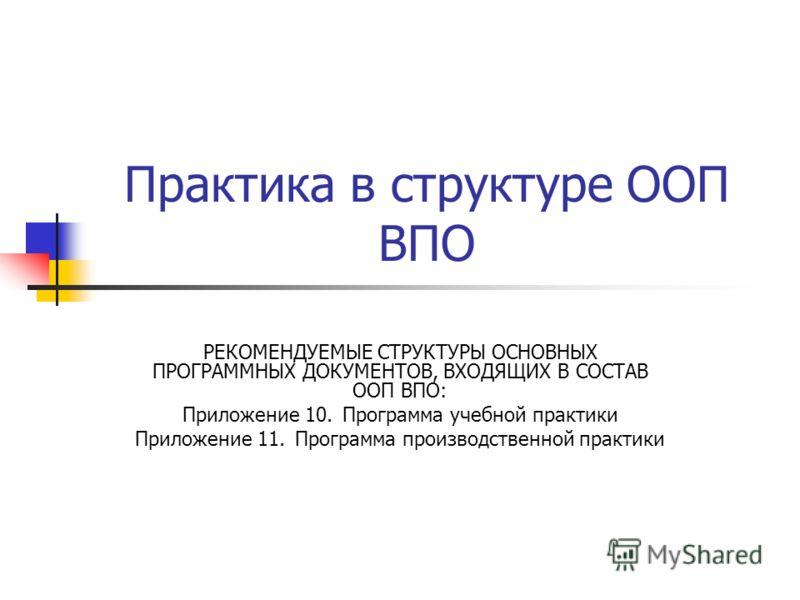 Практика в структуре ООП ВПО РЕКОМЕНДУЕМЫЕ СТРУКТУРЫ ОСНОВНЫХ ПРОГРАММНЫХ ДОКУМЕНТОВ, ВХОДЯЩИХ В СОСТАВ ООП ВПО: Приложение 10.Программа учебной практики Приложение 11.Программа производственной практики