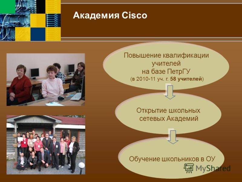 Академия Cisco Повышение квалификации учителей на базе ПетрГУ (в 2010-11 уч. г. 58 учителей) Обучение школьников в ОУ Открытие школьных сетевых Академий