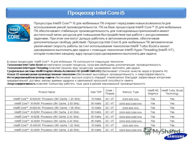 Процессор Intel Core i5 Product NameMax TDP Cores / Threads Memory Type Intel® HD Graphics Intel® Turbo Boost Technology Intel® Core i5-540UM Processor (3M Cache, 1.20 GHz)18 Watts2C / 4T DDR3-800 MHz Yes Intel® Core i5-540M Processor (3M Cache, 2.53
