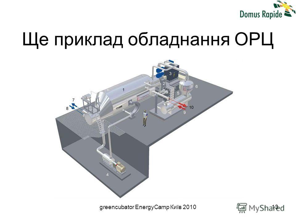 greencubator EnergyCamp Київ 201013 Ще приклад обладнання ОРЦ