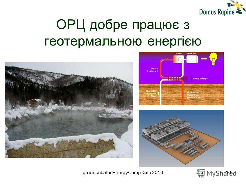 greencubator EnergyCamp Київ 201014 ОРЦ добре працює з геотермальною енергією