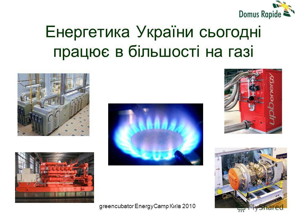 greencubator EnergyCamp Київ 20102 Енергетика України сьогодні працює в більшості на газі
