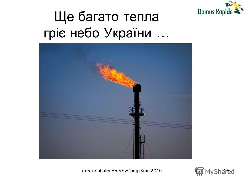 greencubator EnergyCamp Київ 201025 Ще багато тепла гріє небо України …
