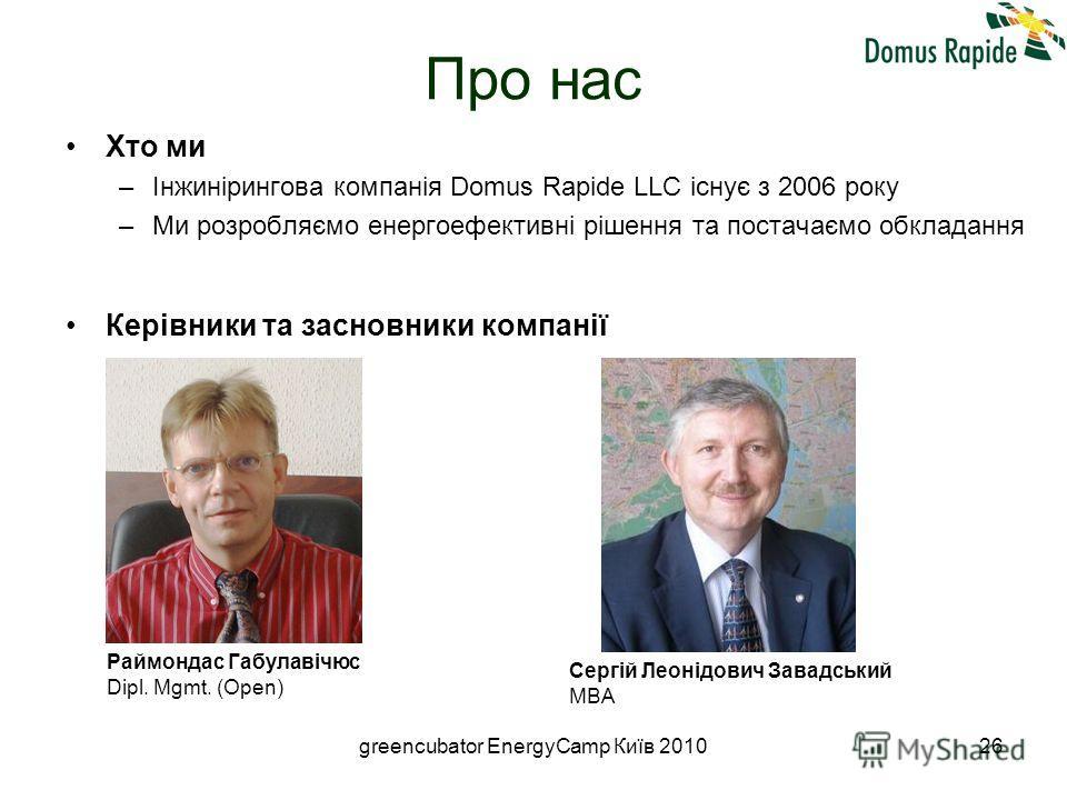 greencubator EnergyCamp Київ 201026 Про нас Хто ми –Інжинірингова компанія Domus Rapide LLC існує з 2006 року –Ми розробляємо енергоефективні рішення та постачаємо обкладання Керівники та засновники компанії Раймондас Габулавічюс Dipl. Mgmt. (Open) С