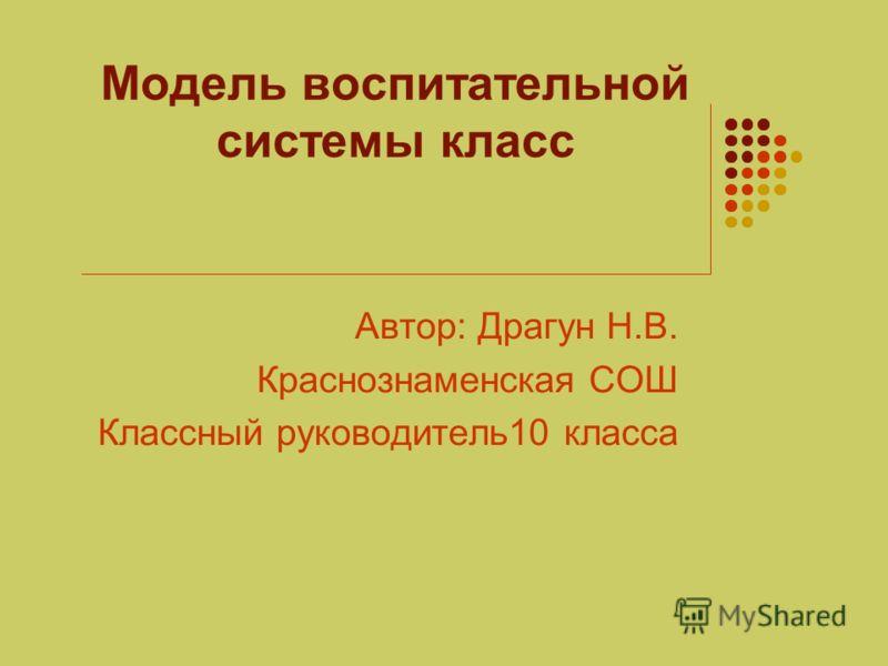Модель воспитательной системы класс Автор: Драгун Н.В. Краснознаменская СОШ Классный руководитель10 класса