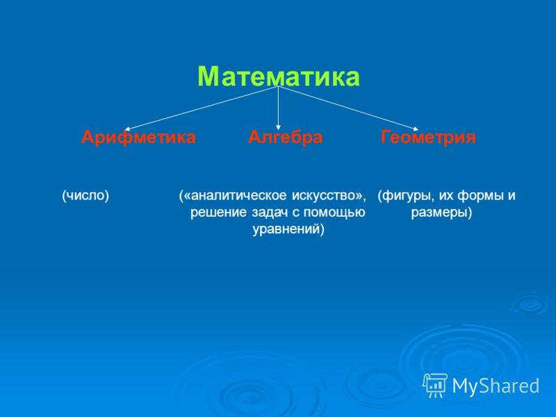 Математика Арифметика Алгебра Геометрия (число) («аналитическое искусство», (фигуры, их формы и решение задач с помощью размеры) уравнений)