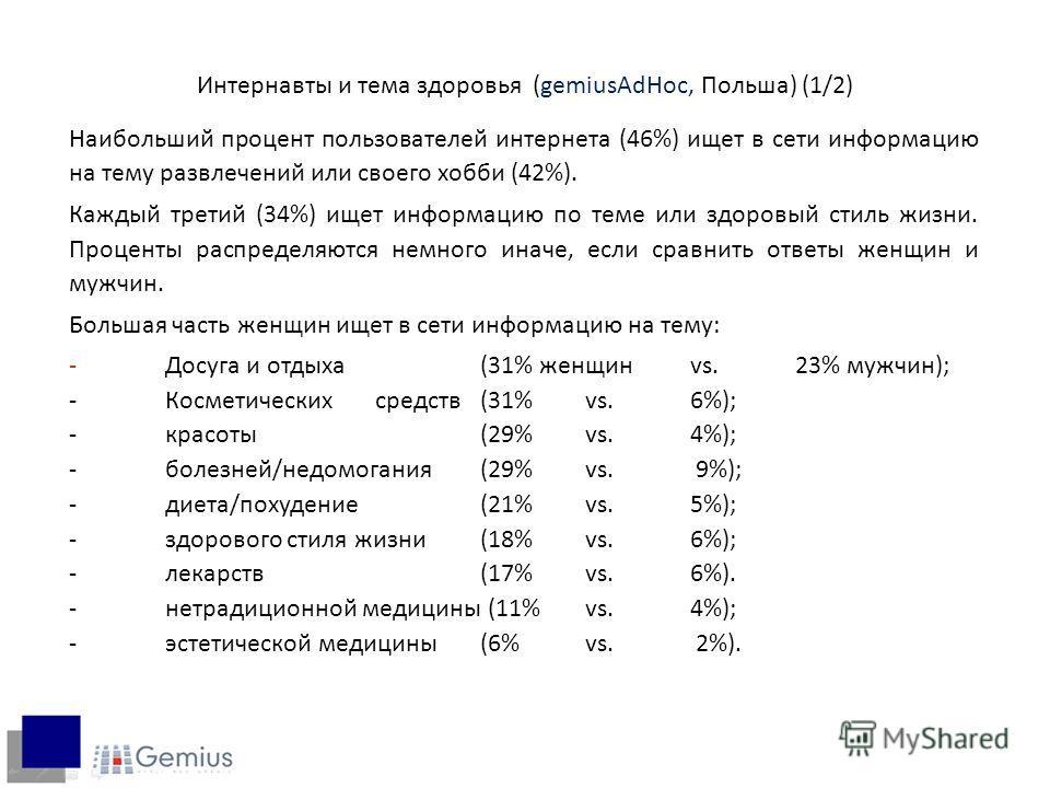 Интернавты и тема здоровья (gemiusAdHoc, Польша) (1/2) Наибольший процент пользователей интернета (46%) ищет в сети информацию на тему развлечений или своего хобби (42%). Каждый третий (34%) ищет информацию по теме или здоровый стиль жизни. Проценты