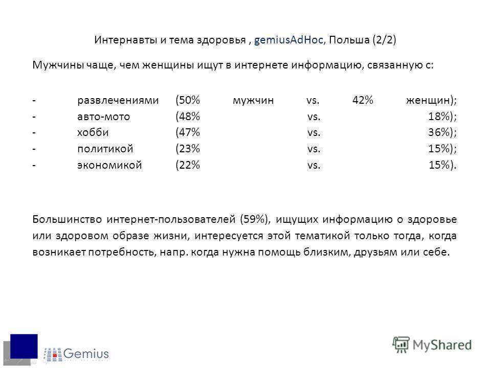 Интернавты и тема здоровья, gemiusAdHoc, Польша (2/2) Мужчины чаще, чем женщины ищут в интернете информацию, связанную с: -развлечениями(50% мужчин vs. 42% женщин); -авто-мото(48% vs. 18%); -хобби(47% vs. 36%); -политикой(23% vs. 15%); -экономикой(22