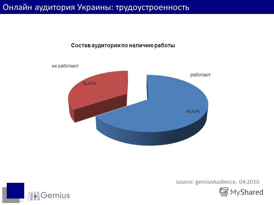 Наличие работы source: gemiusAudience, 04.2010 Онлайн аудитория Украины: трудоустроенность