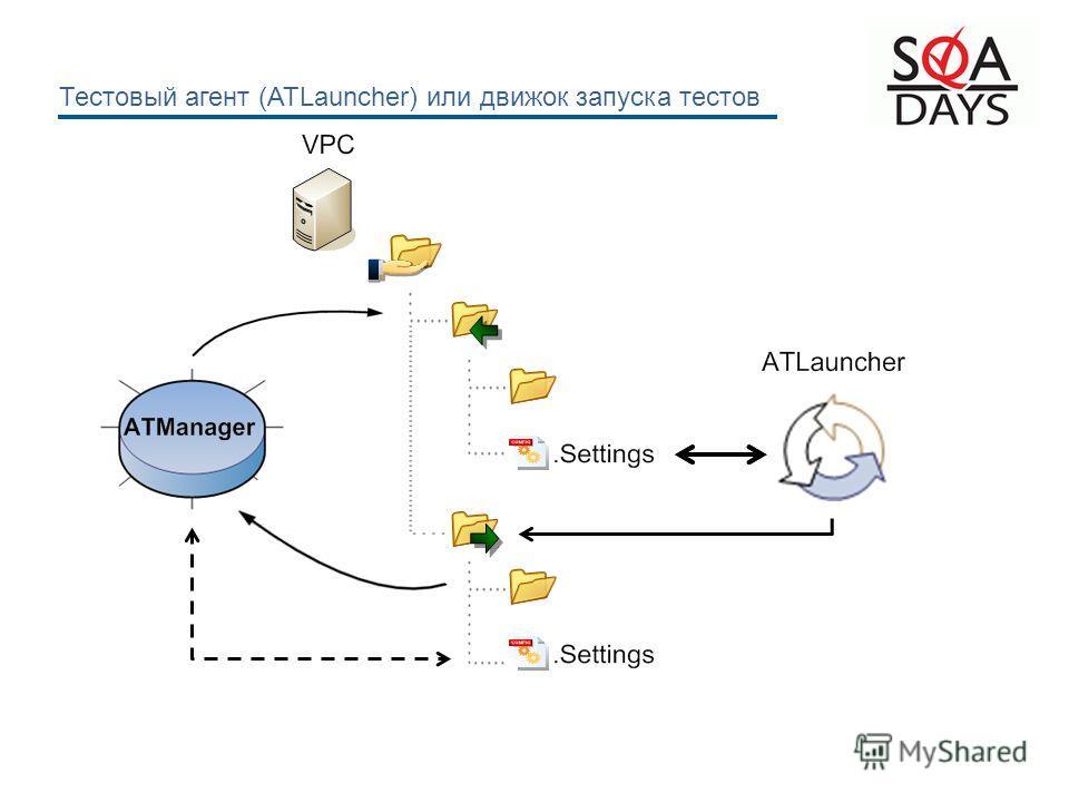 Тестовый агент (ATLauncher) или движок запуска тестов
