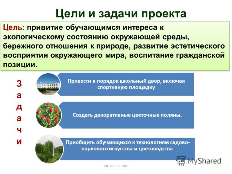 МОУ ВСОШ1 Цели и задачи проекта Цель: привитие обучающимся интереса к экологическому состоянию окружающей среды, бережного отношения к природе, развитие эстетического восприятия окружающего мира, воспитание гражданской позиции. Привести в порядок шко