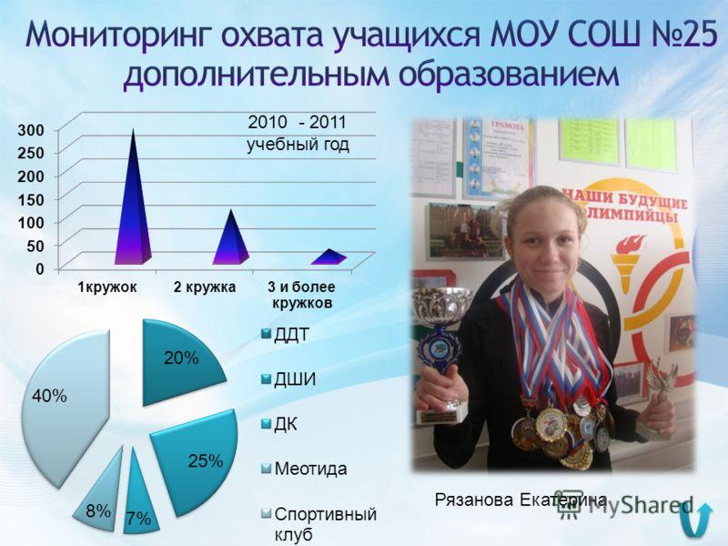2010 - 2011 учебный год Рязанова Екатерина