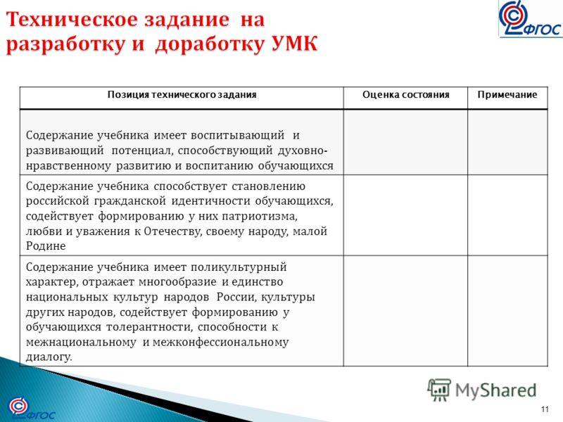 11 Позиция технического заданияОценка состоянияПримечание Содержание учебника имеет воспитывающий и развивающий потенциал, способствующий духовно- нравственному развитию и воспитанию обучающихся Содержание учебника способствует становлению российской