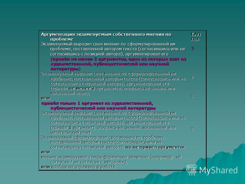 Аргументация экзаменуемым собственного мнения по проблеме Экзаменуемый выразил свое мнение по сформулированной им проблеме, поставленной автором текста (согласившись или не согласившись с позицией автора), аргументировал его (привёл не менее 2 аргуме