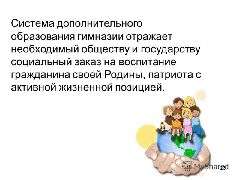 23 Система дополнительного образования гимназии отражает необходимый обществу и государству социальный заказ на воспитание гражданина своей Родины, патриота с активной жизненной позицией.