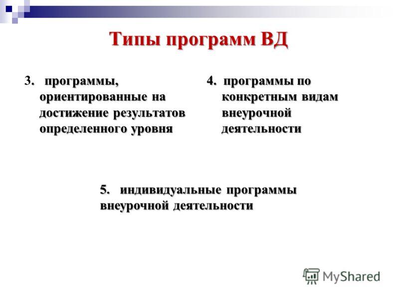 Типы программ ВД. программы, ориентированные на достижение результатов определенного уровня 3. программы, ориентированные на достижение результатов определенного уровня 4. программы по конкретным видам внеурочной деятельности 5. индивидуальные програ