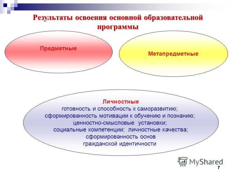7 Предметные Метапредметные Личностные готовность и способность к саморазвитию; сформированность мотивации к обучению и познанию; ценностно-смысловые установки; социальные компетенции; личностные качества; сформированность основ гражданской идентично