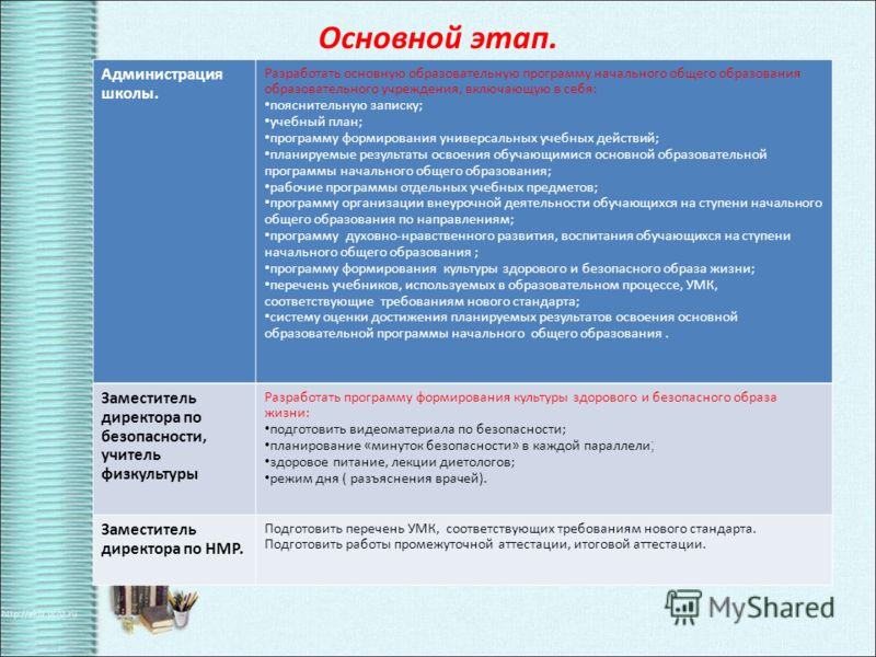 лекции диетологов