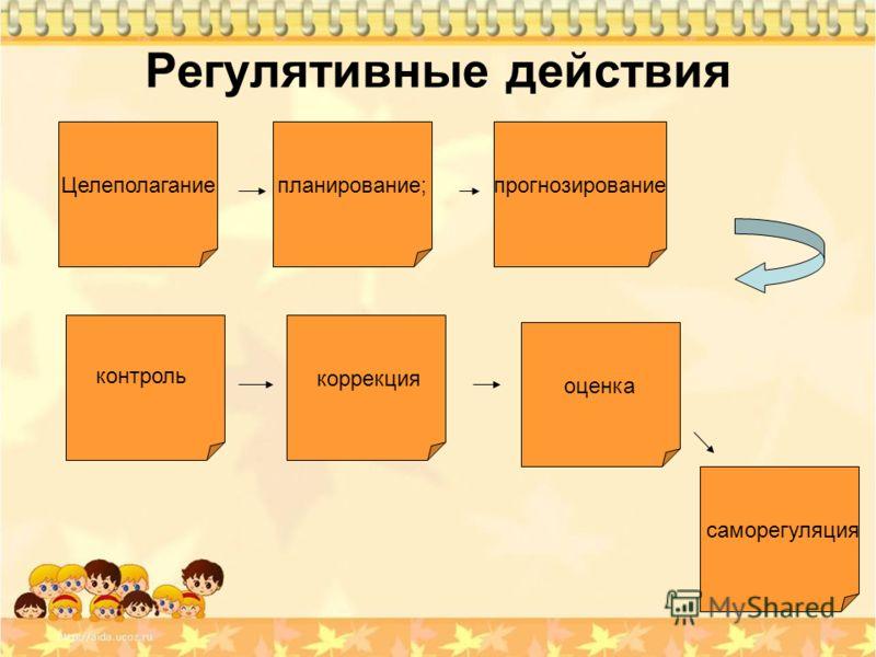 Регулятивные действия Целеполагание оценка планирование; коррекция контроль прогнозирование саморегуляция