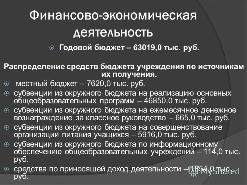 Финансово-экономическая деятельность Годовой бюджет – 63019,0 тыс. руб. Распределение средств бюджета учреждения по источникам их получения. местный бюджет – 7620,0 тыс. руб. субвенции из окружного бюджета на реализацию основных общеобразовательных п