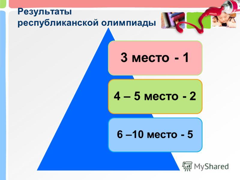 Результаты республиканской олимпиады 3 место - 1 4 – 5 место - 2 6 –10 место - 5