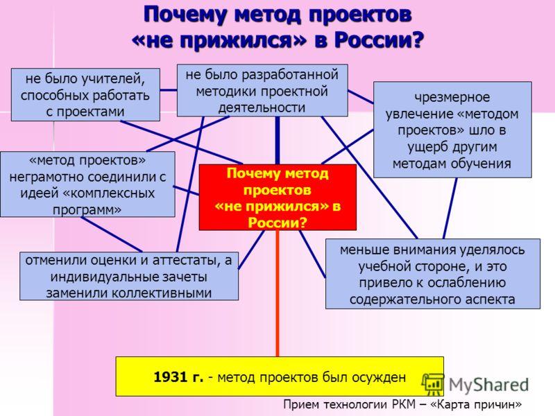 Почему метод проектов «не прижился» в России? Почему метод проектов «не прижился» в России? не было учителей, способных работать с проектами не было разработанной методики проектной деятельности чрезмерное увлечение «методом проектов» шло в ущерб дру