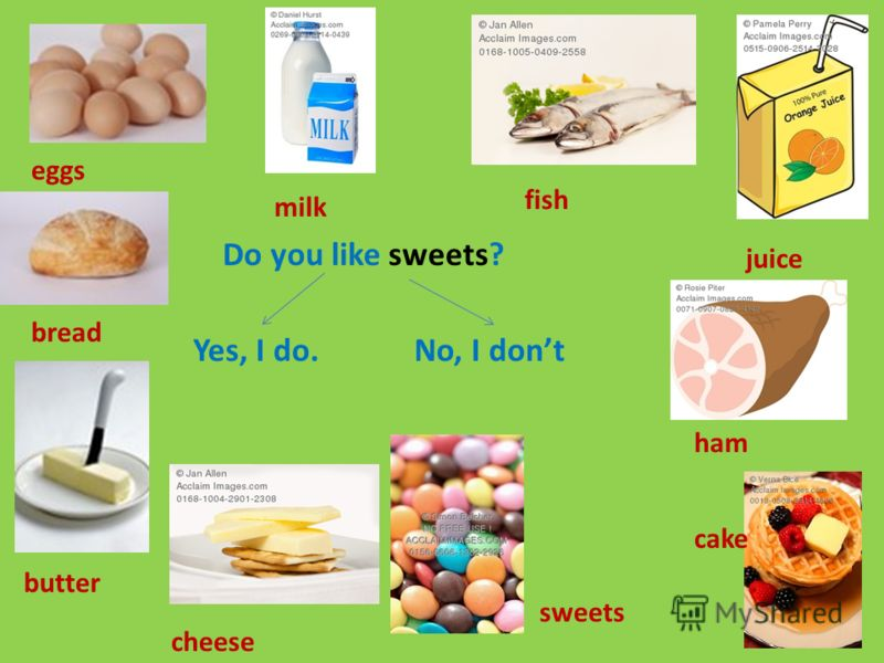 eggs butter bread milk fish juice ham cheese cake sweets Do you like sweets? Yes, I do.No, I dont