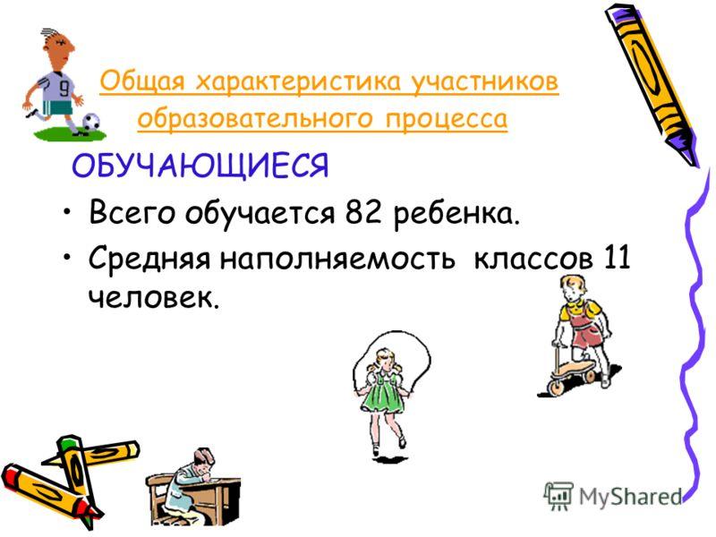 Общая характеристика участников образовательного процесса ОБУЧАЮЩИЕСЯ Всего обучается 82 ребенка. Средняя наполняемость классов 11 человек.