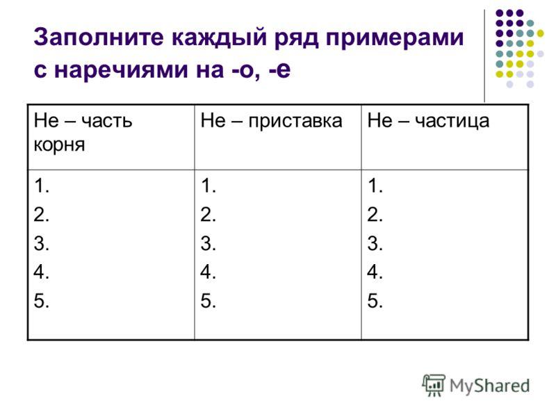 Заполните каждый ряд примерами с наречиями на -о, - е Не – часть корня Не – приставкаНе – частица 1. 2. 3. 4. 5. 1. 2. 3. 4. 5. 1. 2. 3. 4. 5.