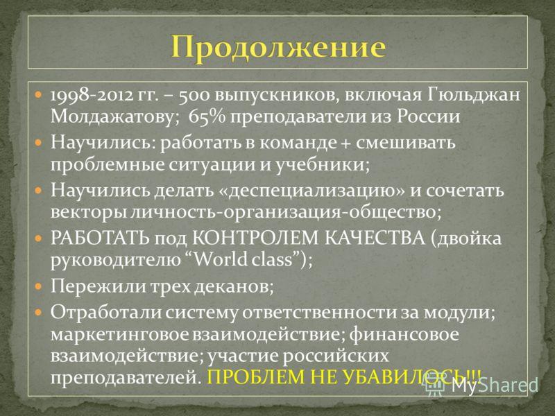 1998-2012 гг. – 500 выпускников, включая Гюльджан Молдажатову; 65% преподаватели из России Научились: работать в команде + смешивать проблемные ситуации и учебники; Научились делать «деспециализацию» и сочетать векторы личность-организация-общество;
