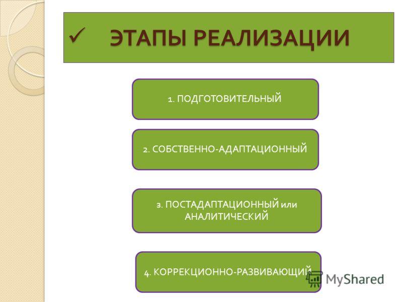 ЭТАПЫ РЕАЛИЗАЦИИ ЭТАПЫ РЕАЛИЗАЦИИ 1. ПОДГОТОВИТЕЛЬНЫЙ 2. СОБСТВЕННО - АДАПТАЦИОННЫЙ з. ПОСТАДАПТАЦИОННЫЙ или АНАЛИТИЧЕСКИЙ 4. КОРРЕКЦИОННО - РАЗВИВАЮЩИЙ