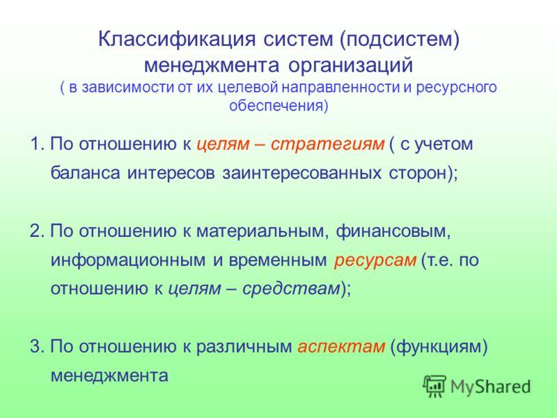 Классификация систем (подсистем) менеджмента организаций ( в зависимости от их целевой направленности и ресурсного обеспечения) 1. По отношению к целям – стратегиям ( с учетом баланса интересов заинтересованных сторон); 2. По отношению к материальным