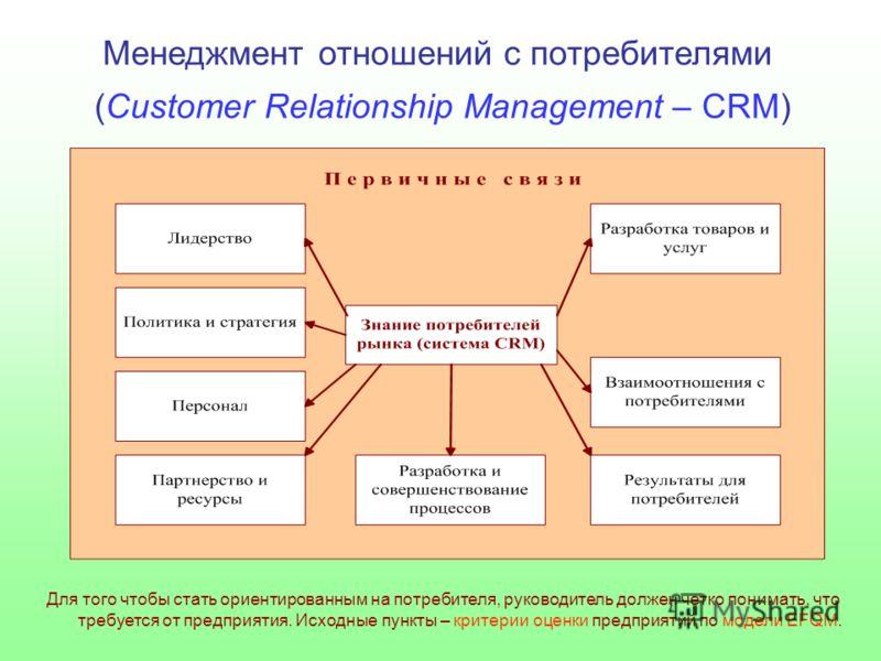 Менеджмент отношений с потребителями (Customer Relationship Management – CRM) Для того чтобы стать ориентированным на потребителя, руководитель должен четко понимать, что требуется от предприятия. Исходные пункты – критерии оценки предприятий по моде